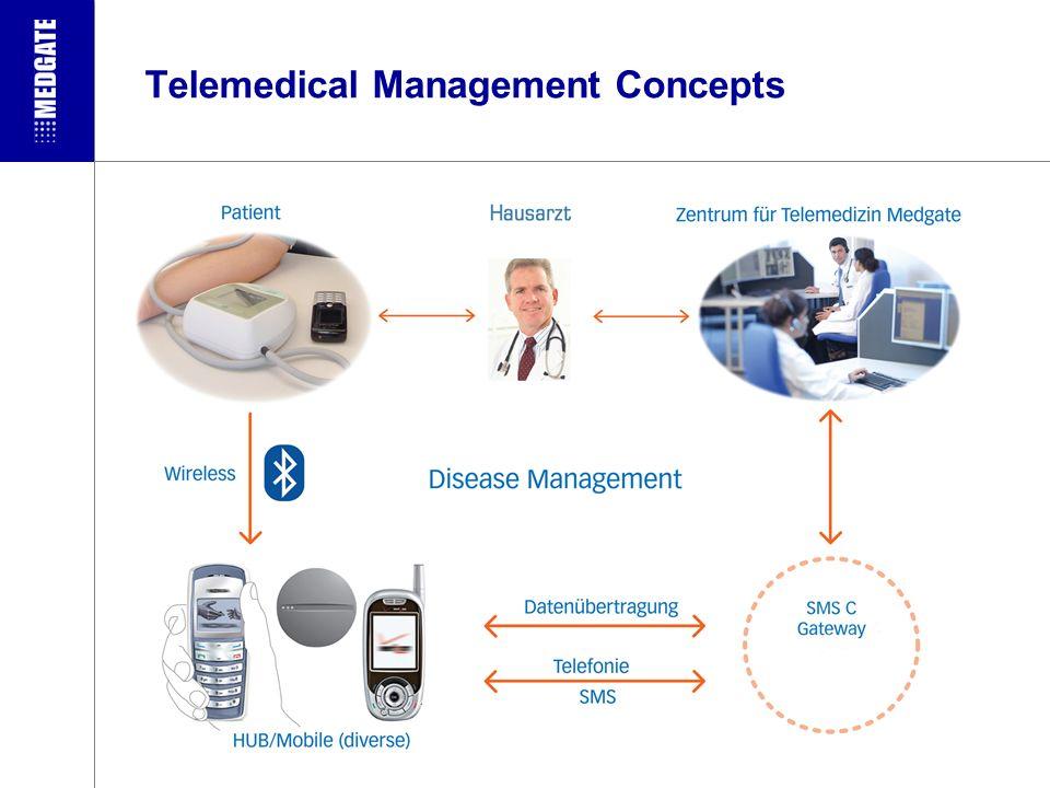 Fast and effective blood pressure adjustment