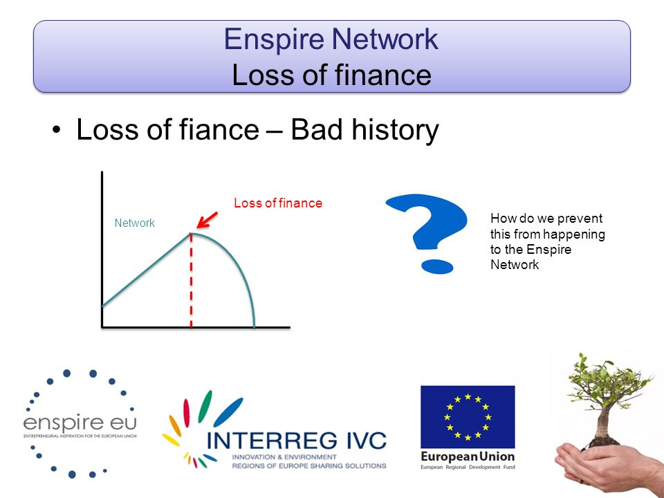 Enspire Network Purpose/mission of the Enspire Network I Enspire Network Vision: –Inspiring those who have more barriers to self-employment to become Europes future entrepreneurs, so everyone has the same opportunities.