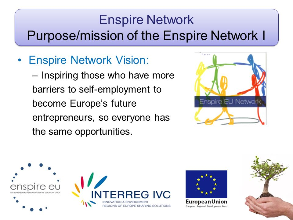 Enspire Network Purpose/mission of the Enspire Network II An example from Denmark Vækstforum South Denmark European Office Researchparks/ competence clusters Local Business Offices Væksthuset