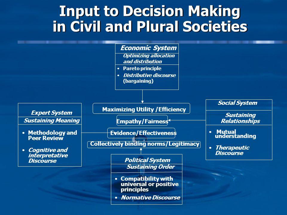 Economic System Optimizing allocation and distribution Pareto principle Distributive discourse (bargaining) Political System Sustaining Order Compatib