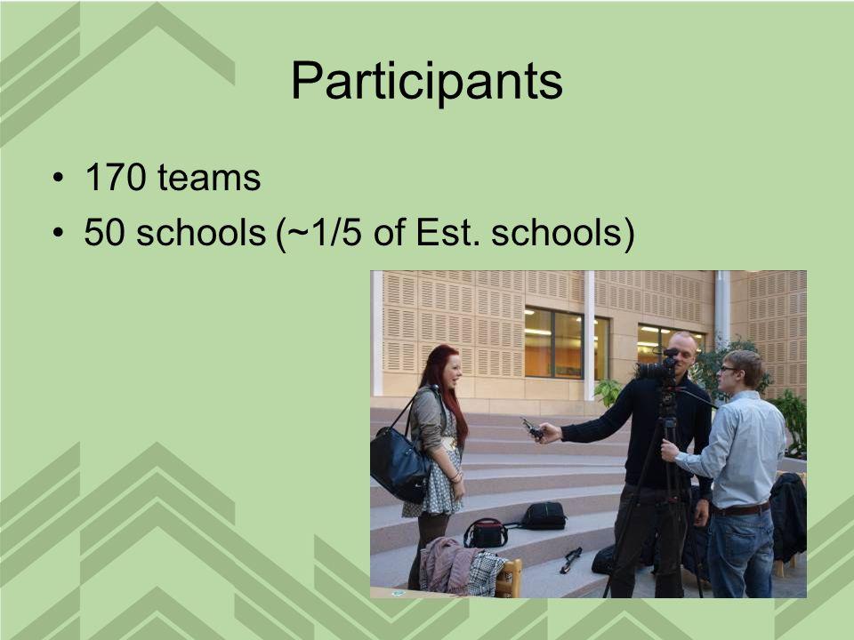 Participants 170 teams 50 schools (~1/5 of Est. schools)
