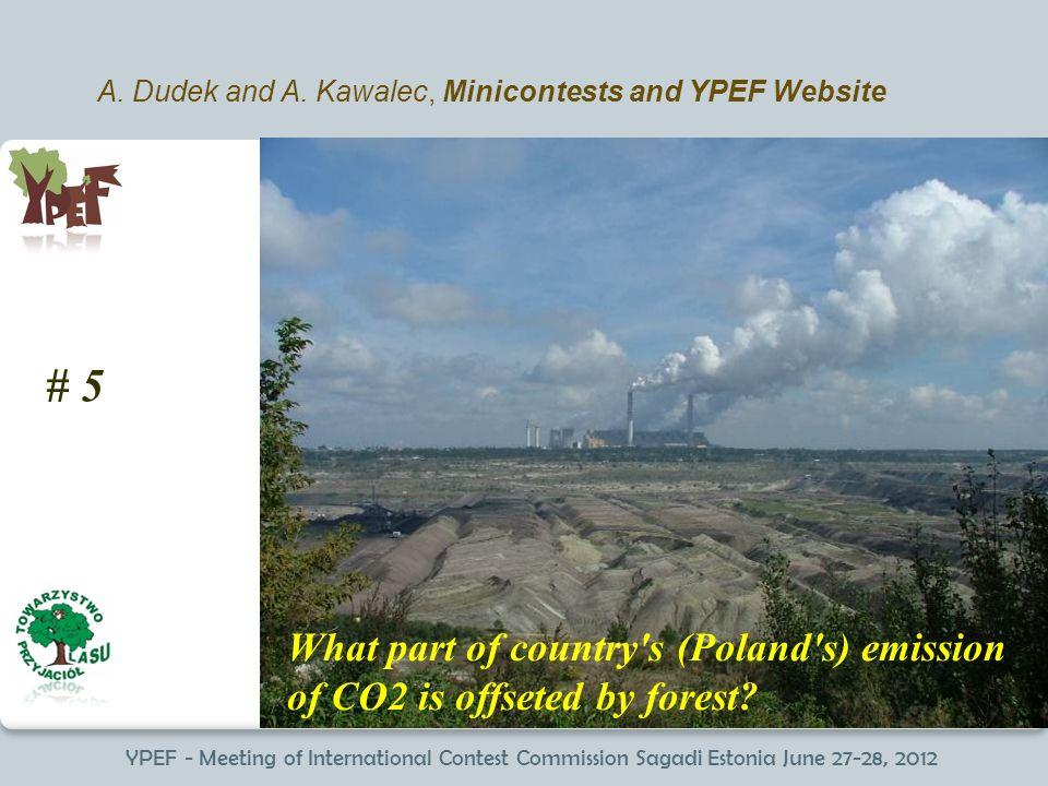 YPEF - Meeting of International Contest Commission Sagadi Estonia June 27-28, 2012 A. Dudek and A. Kawalec, Minicontests and YPEF Website # 5 What par