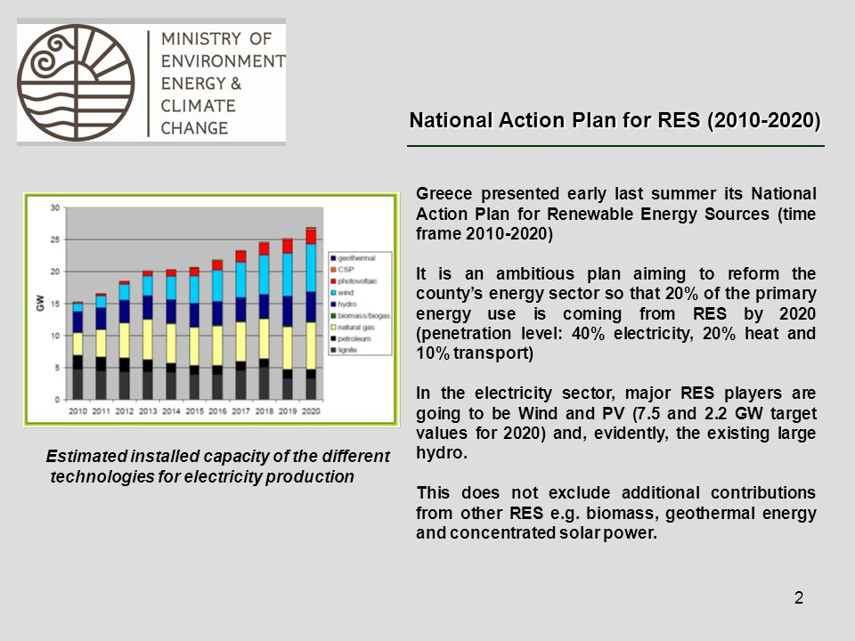 2 National Action Plan for RES (2010-2020) Estimated installed capacity of the different technologies for electricity production Greece presented early last summer its National Action Plan for Renewable Energy Sources (time frame 2010-2020) It is an ambitious plan aiming to reform the countys energy sector so that 20% of the primary energy use is coming from RES by 2020 (penetration level: 40% electricity, 20% heat and 10% transport) In the electricity sector, major RES players are going to be Wind and PV (7.5 and 2.2 GW target values for 2020) and, evidently, the existing large hydro.
