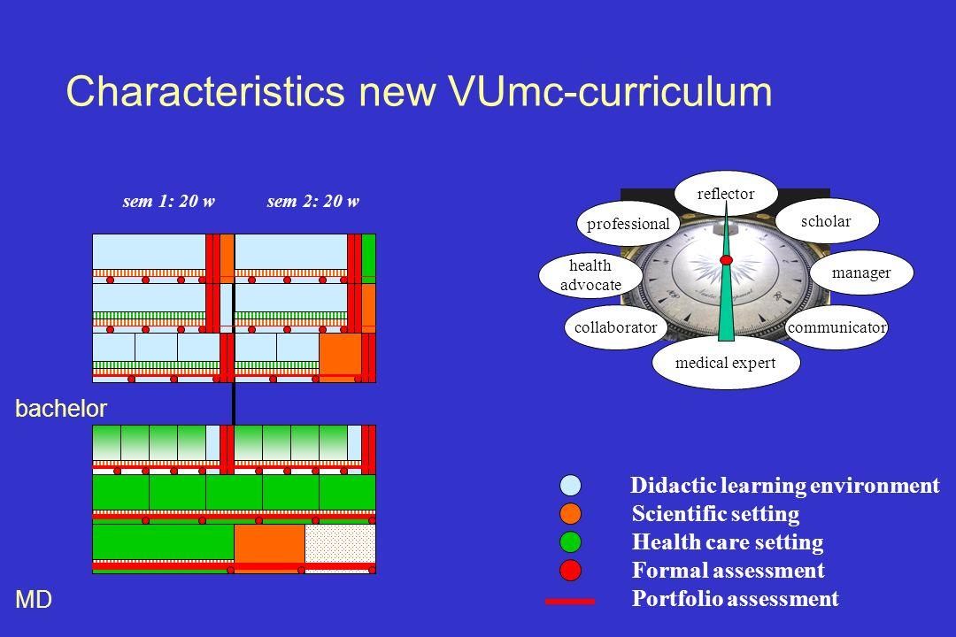 MD bachelor Characteristics new VUmc-curriculum sem 1: 20 wsem 2: 20 w medical expert professional scholar collaboratorcommunicator health advocate ma