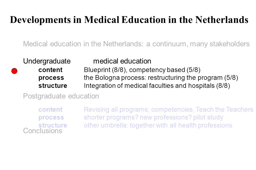 Developments in Medical Education in the Netherlands Medical education in the Netherlands: a continuum, many stakeholders Undergraduate medical education Postgraduate education Conclusions contentBlueprint (8/8), competency based (5/8) process the Bologna process: restructuring the program (5/8) structureIntegration of medical faculties and hospitals (8/8) contentRevising all programs; competencies, Teach the Teachers processshorter programs.