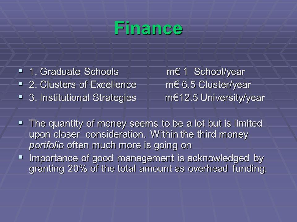 Finance 1. Graduate Schools m 1 School/year 1. Graduate Schools m 1 School/year 2.