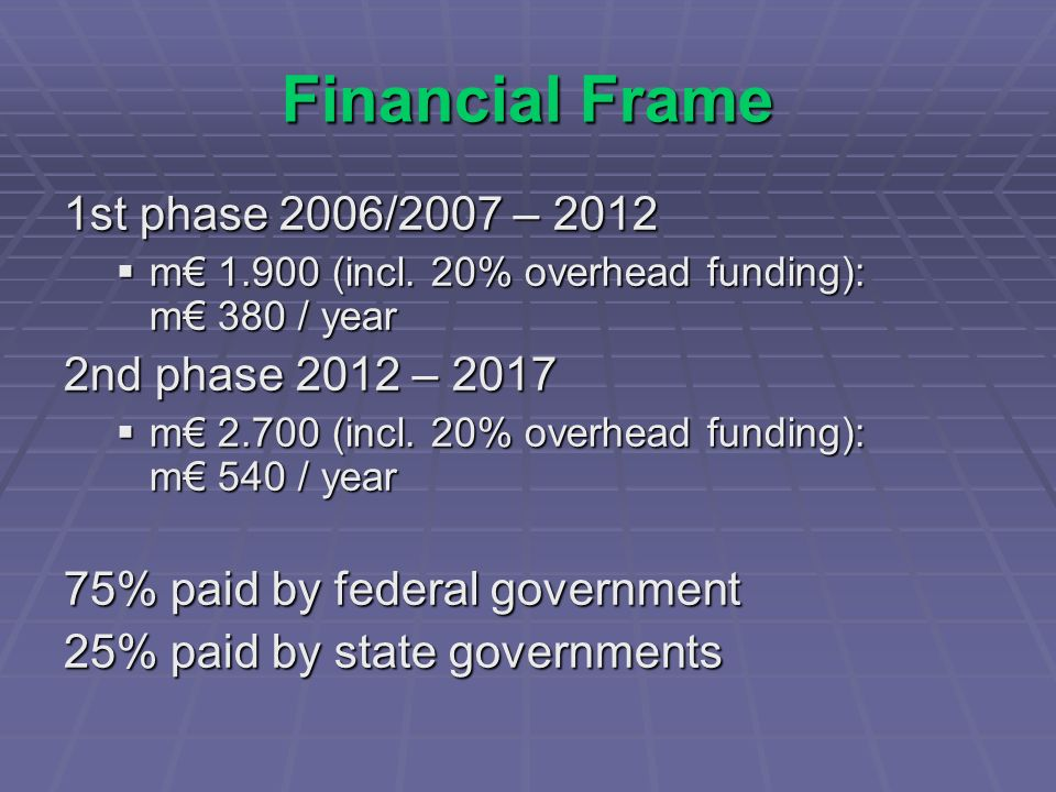 Financial Frame 1st phase 2006/2007 – 2012 m 1.900 (incl.