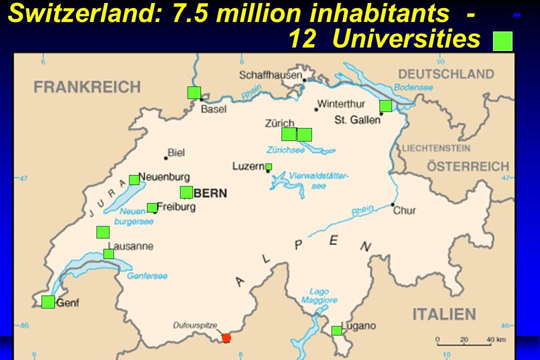 Switzerland: 7.5 million inhabitants - - 12 Universities