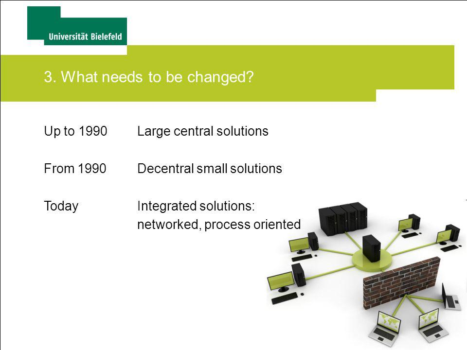 33 Up to 1990 Large central solutions From 1990 Decentral small solutions TodayIntegrated solutions: networked, process oriented 3. What needs to be c
