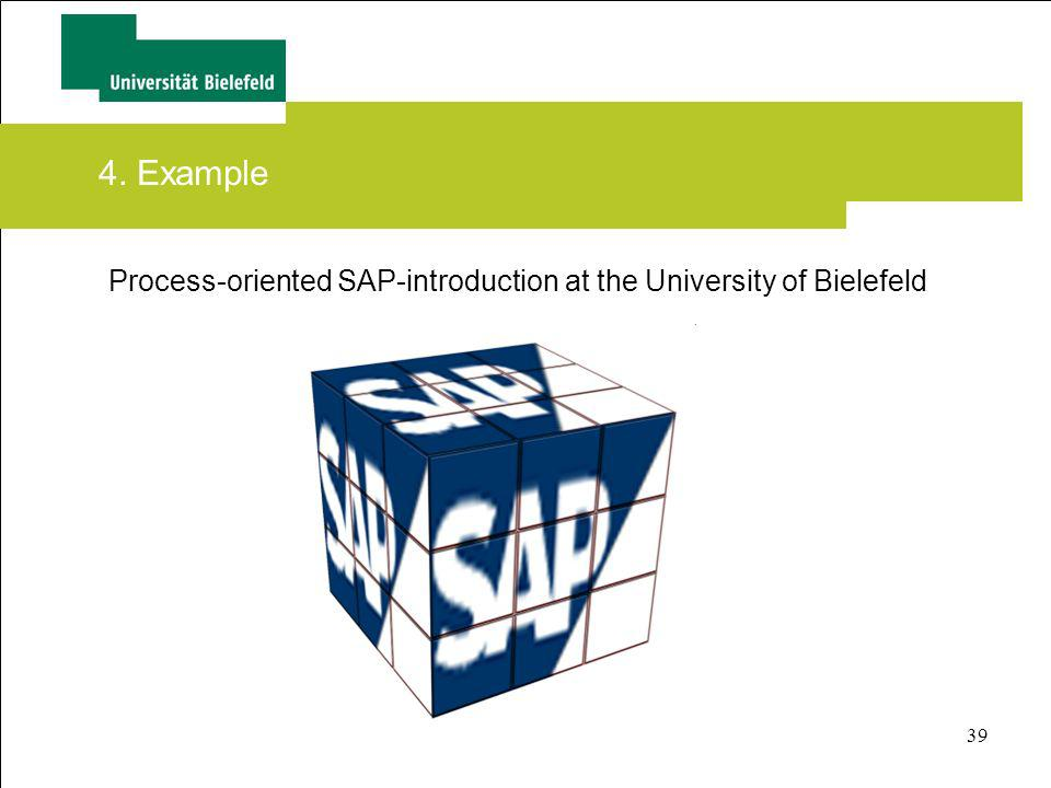 39 Process-oriented SAP-introduction at the University of Bielefeld 4. Example