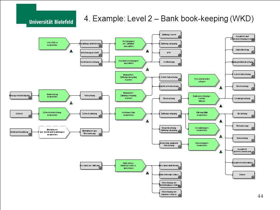 44 4. Example: Level 2 – Bank book-keeping (WKD)