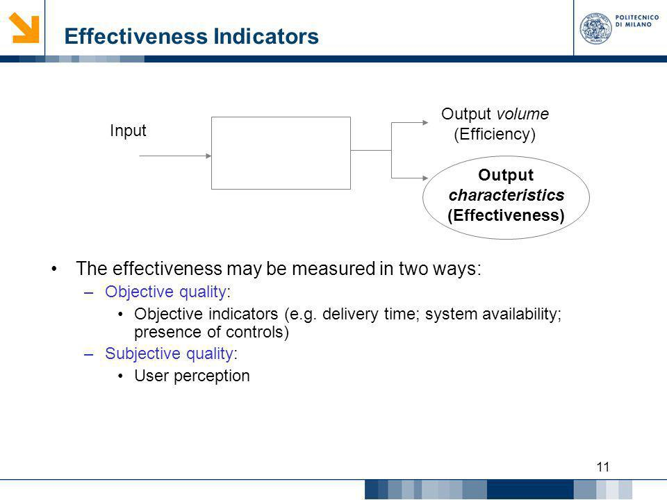 11 Effectiveness Indicators The effectiveness may be measured in two ways: –Objective quality: Objective indicators (e.g. delivery time; system availa