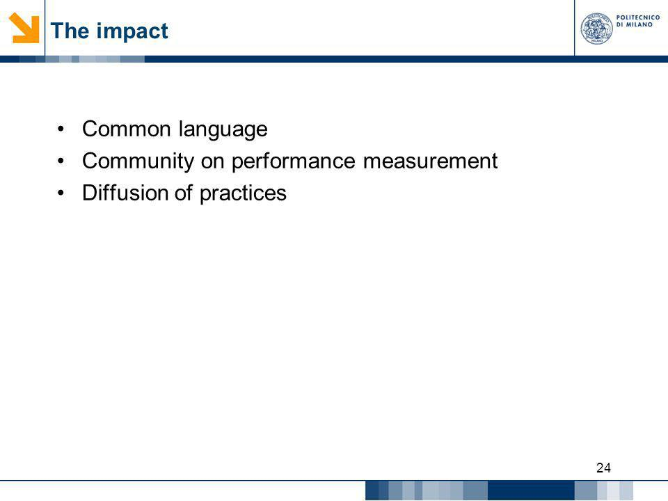 24 The impact Common language Community on performance measurement Diffusion of practices