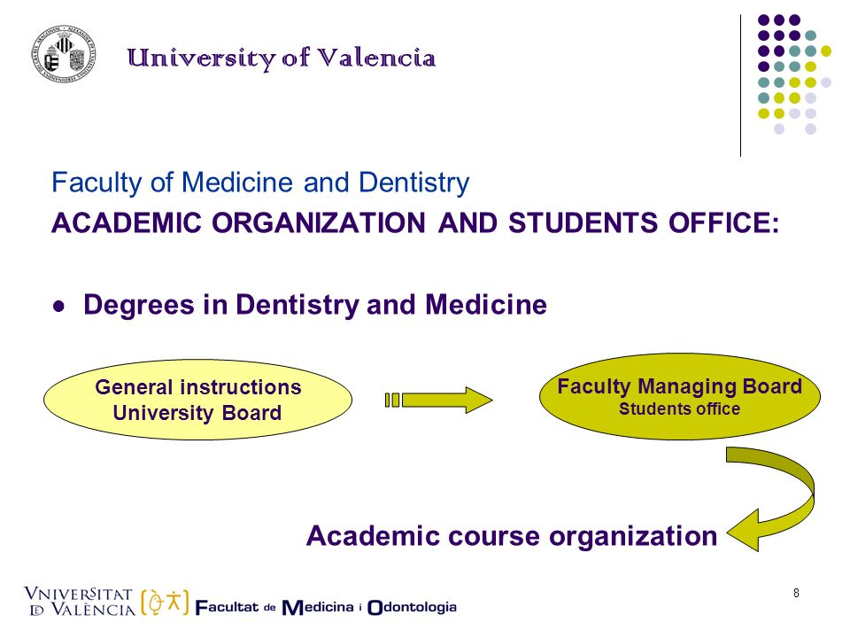 Elena Llueca8 University of Valencia Faculty of Medicine and Dentistry ACADEMIC ORGANIZATION AND STUDENTS OFFICE: Degrees in Dentistry and Medicine Academic course organization General instructions University Board Faculty Managing Board Students office