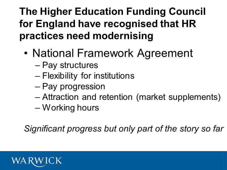 The Higher Education Funding Council for England have recognised that HR practices need modernising National Framework Agreement –Pay structures –Flexibility for institutions –Pay progression –Attraction and retention (market supplements) –Working hours Significant progress but only part of the story so far