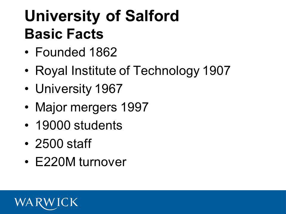 University of Salford Basic Facts Founded 1862 Royal Institute of Technology 1907 University 1967 Major mergers 1997 19000 students 2500 staff E220M turnover
