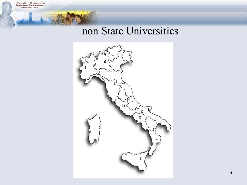 6 non State Universities 1 6 1 1 11 1 1 3 1 1 1