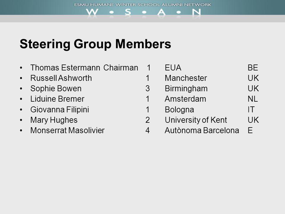 Steering Group Members Thomas EstermannChairman 1EUABE Russell Ashworth 1ManchesterUK Sophie Bowen3BirminghamUK Liduine Bremer1AmsterdamNL Giovanna Fi