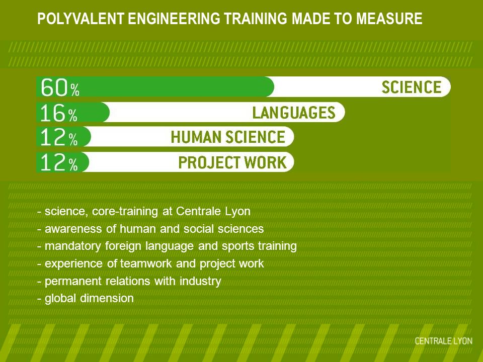 POLYVALENT ENGINEERING TRAINING MADE TO MEASURE - science, core-training at Centrale Lyon - awareness of human and social sciences - mandatory foreign