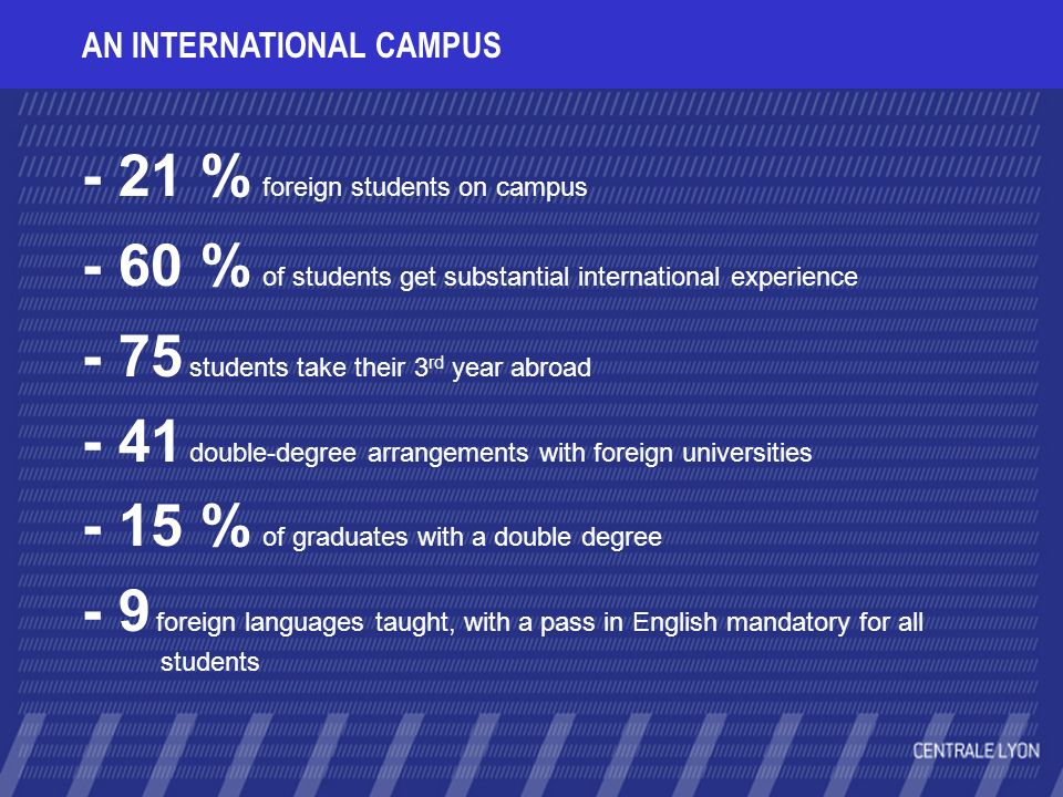 AN INTERNATIONAL CAMPUS - 21 % foreign students on campus - 60 % of students get substantial international experience - 75 students take their 3 rd year abroad - 41 double-degree arrangements with foreign universities - 15 % of graduates with a double degree - 9 foreign languages taught, with a pass in English mandatory for all students