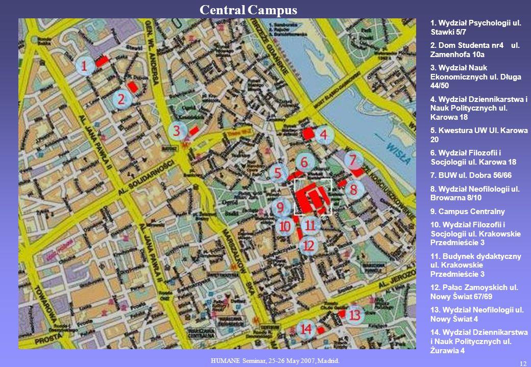 HUMANE Seminar, 25-26 May 2007, Madrid. 12 1. Wydział Psychologii ul. Stawki 5/7 2. Dom Studenta nr4 ul. Zamenhofa 10a 3. Wydział Nauk Ekonomicznych u