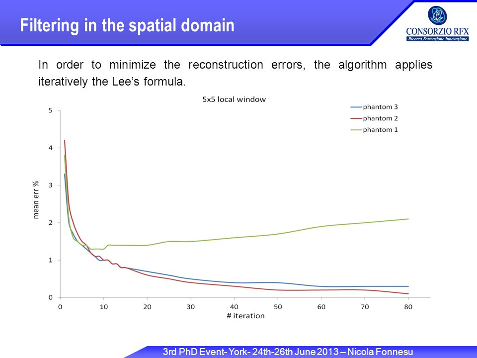 3rd PhD Event- York- 24th-26th June 2013 – Nicola Fonnesu Filtering in the spatial domain In order to minimize the reconstruction errors, the algorithm applies iteratively the Lees formula.