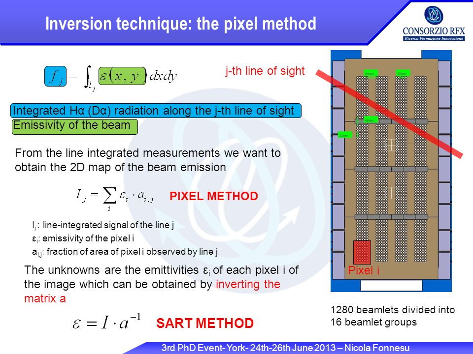 3rd PhD Event- York- 24th-26th June 2013 – Nicola Fonnesu Inversion technique: the pixel method I j : line-integrated signal of the line j ε i : emissivity of the pixel i a i,j : fraction of area of pixel i observed by line j SART METHOD PIXEL METHOD From the line integrated measurements we want to obtain the 2D map of the beam emission 1280 beamlets divided into 16 beamlet groups j-th line of sight Integrated Hα (Dα) radiation along the j-th line of sight Emissivity of the beam The unknowns are the emittivities ε i of each pixel i of the image which can be obtained by inverting the matrix a Pixel i