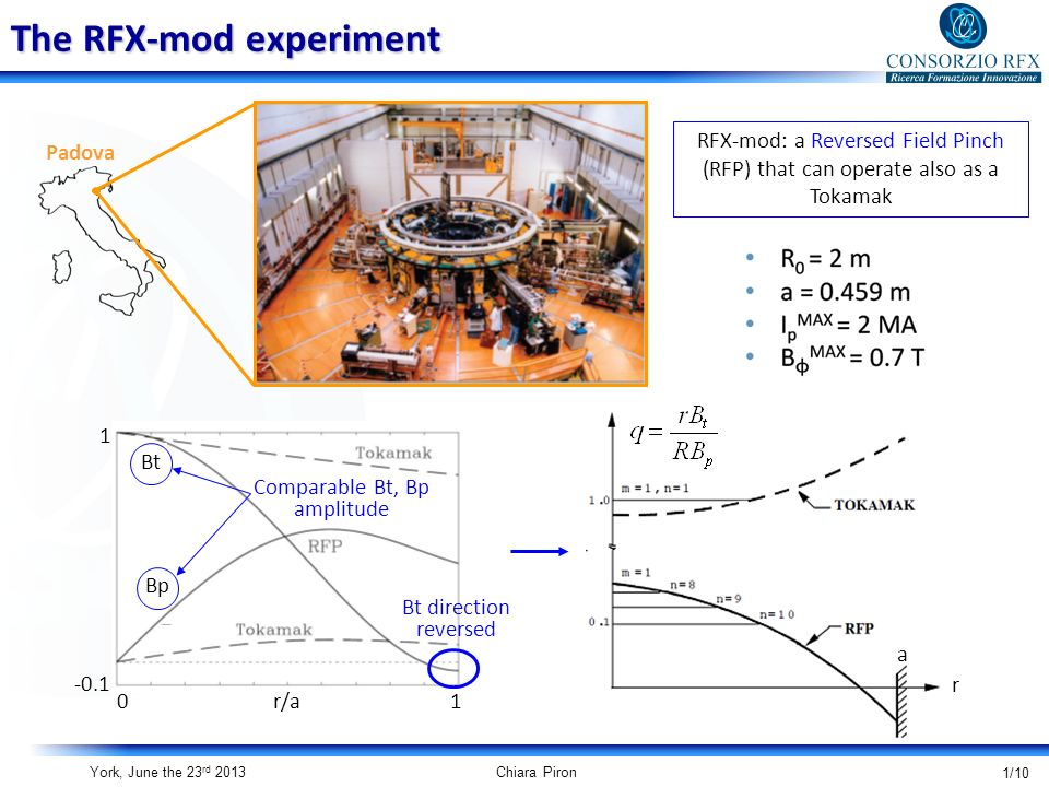York, June the 23 rd 2013Chiara Piron The RFX-mod experiment 1 0 -0.1 1 r/a a r Padova RFX-mod: a Reversed Field Pinch (RFP) that can operate also as a Tokamak Bt direction reversed Comparable Bt, Bp amplitude Bt Bp 1/10