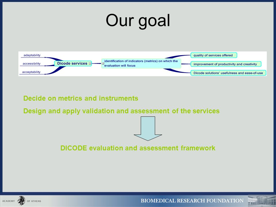 Our goal Decide on metrics and instruments Design and apply validation and assessment of the services DICODE evaluation and assessment framework