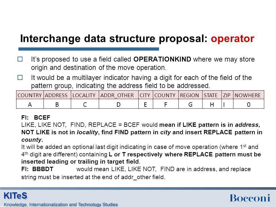Interchange data structure proposal: operator Its proposed to use a field called OPERATIONKIND where we may store origin and destination of the move o