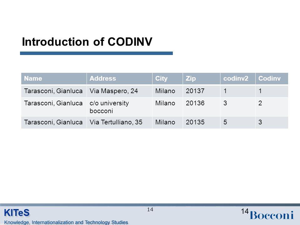 Introduction of CODINV 14 NameAddressCityZipcodinv2Codinv Tarasconi, GianlucaVia Maspero, 24Milano2013711 Tarasconi, Gianlucac/o university bocconi Mi