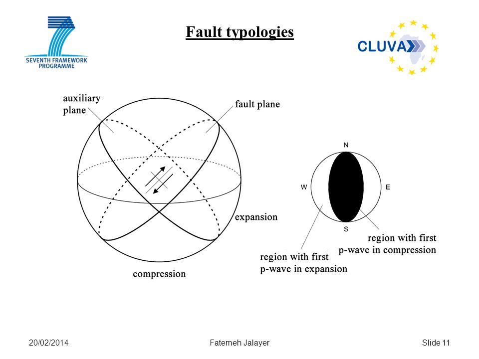 20/02/2014Fatemeh JalayerSlide 11 Fault typologies
