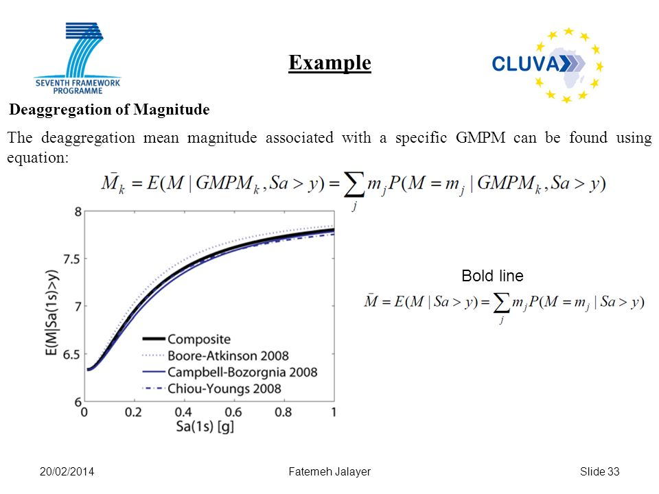 20/02/2014Fatemeh JalayerSlide 33 Example Deaggregation of Magnitude The deaggregation mean magnitude associated with a specific GMPM can be found using equation: Bold line