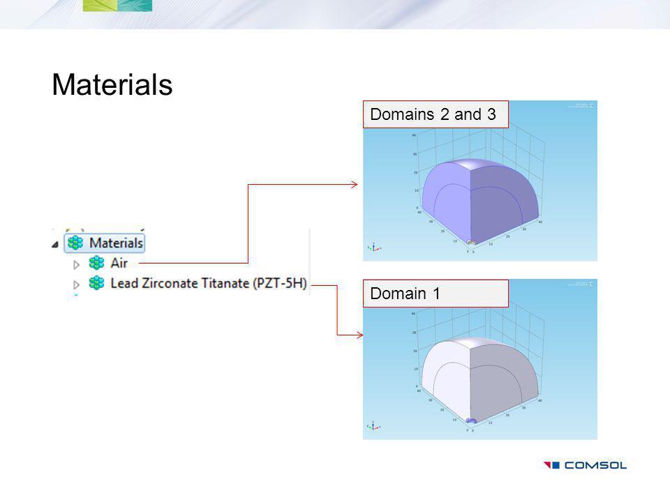 Materials Domains 2 and 3 Domain 1