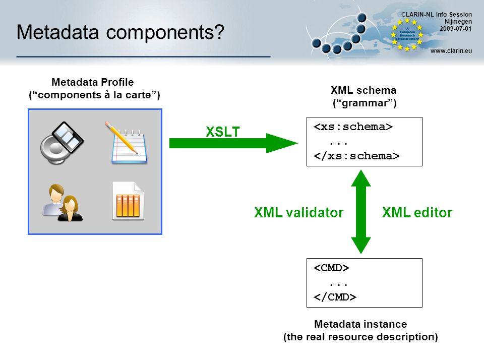CLARIN-NL Info Session Nijmegen 2009-07-01 www.clarin.eu Metadata components.