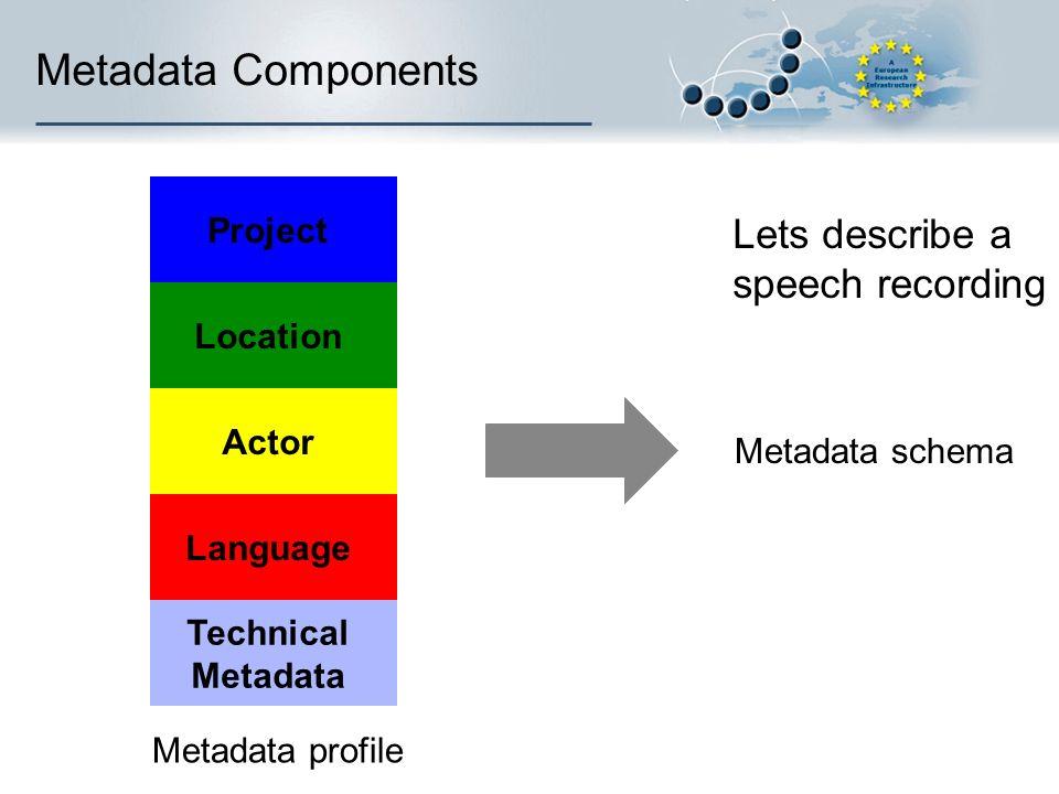 Metadata Components Language Technical Metadata Actor Location Project Metadata schema Metadata profile Lets describe a speech recording