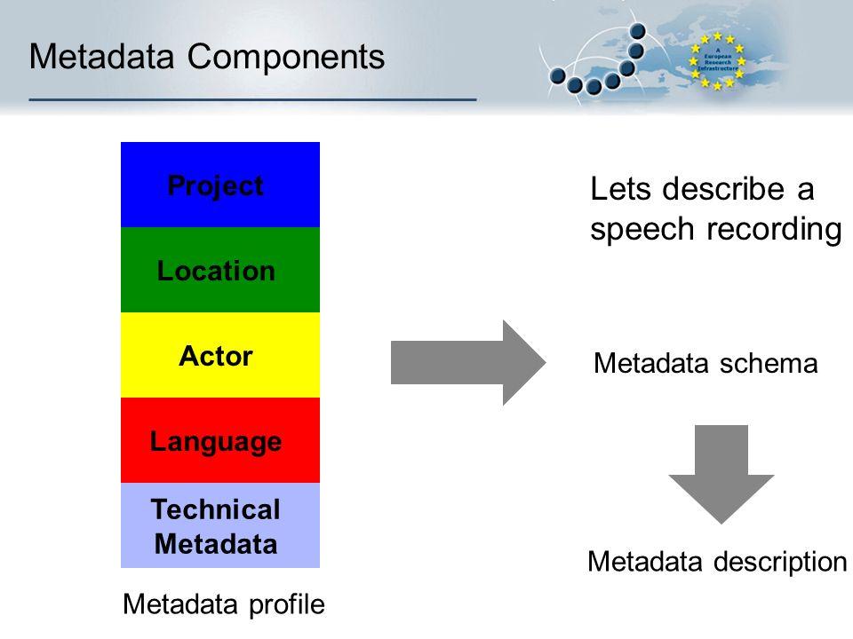 Metadata Components Language Technical Metadata Actor Location Project Metadata schema Metadata description Lets describe a speech recording Metadata