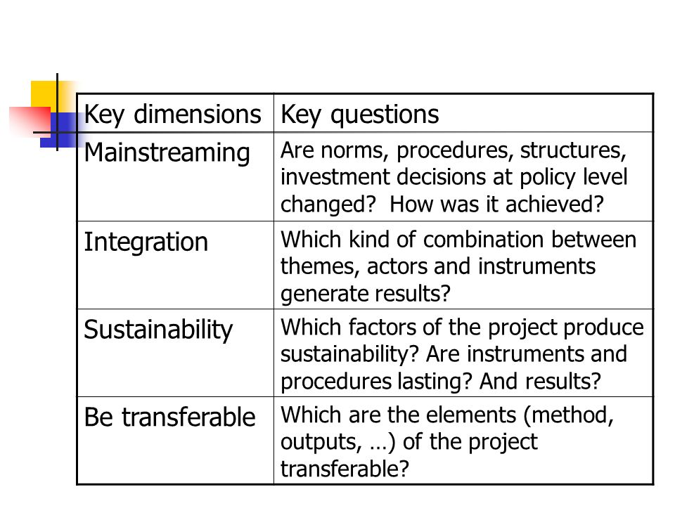 Key dimensionsKey questions Mainstreaming Are norms, procedures, structures, investment decisions at policy level changed.