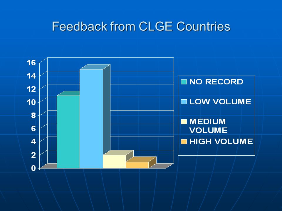 Feedback from CLGE Countries