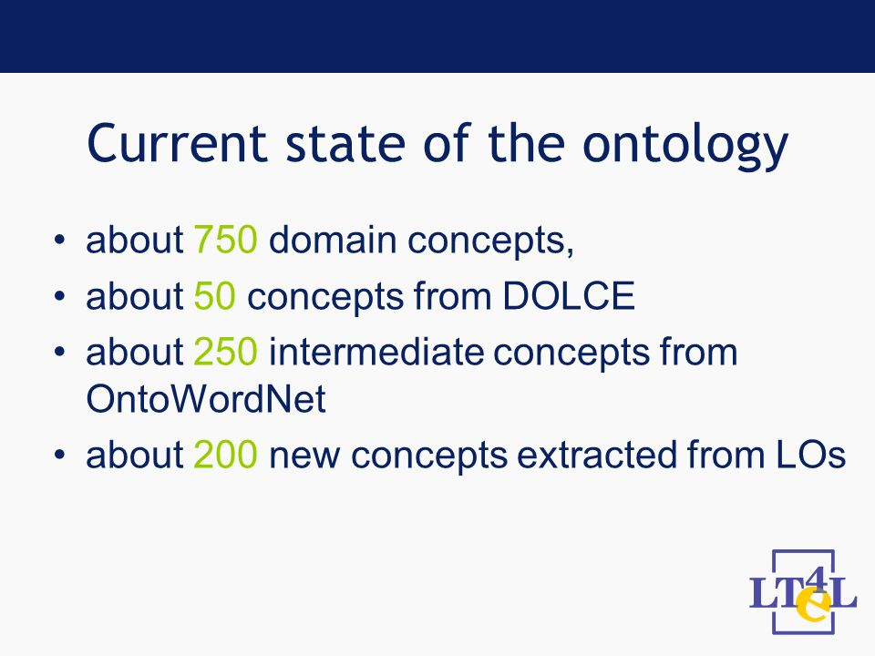 Current state of the ontology about 750 domain concepts, about 50 concepts from DOLCE about 250 intermediate concepts from OntoWordNet about 200 new c