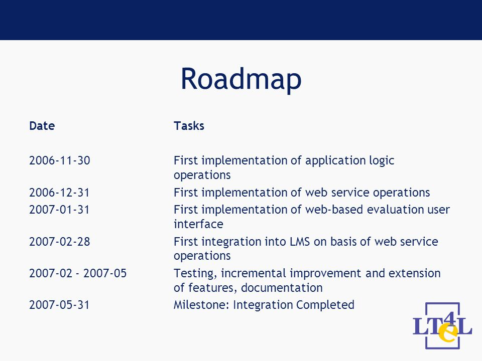 Roadmap DateTasks 2006-11-30First implementation of application logic operations 2006-12-31First implementation of web service operations 2007-01-31Fi