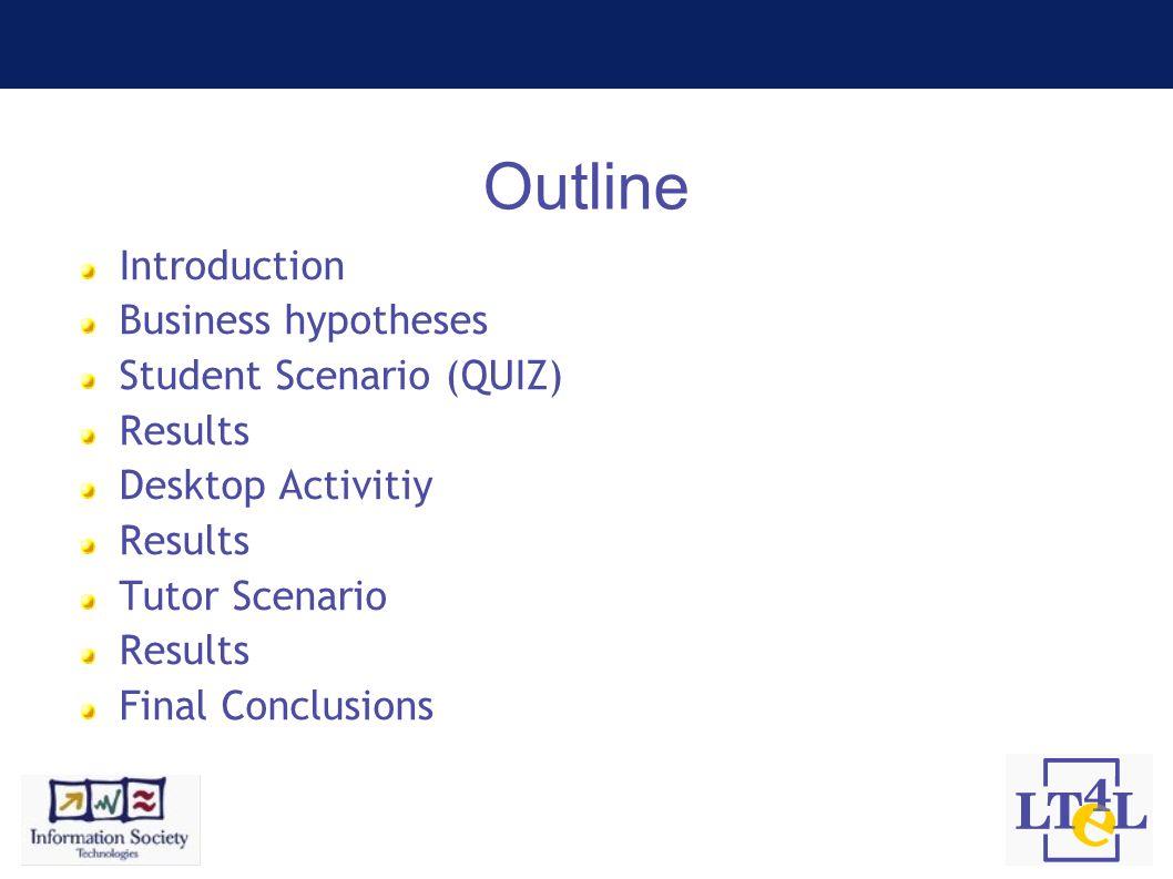 Outline Introduction Business hypotheses Student Scenario (QUIZ) Results Desktop Activitiy Results Tutor Scenario Results Final Conclusions