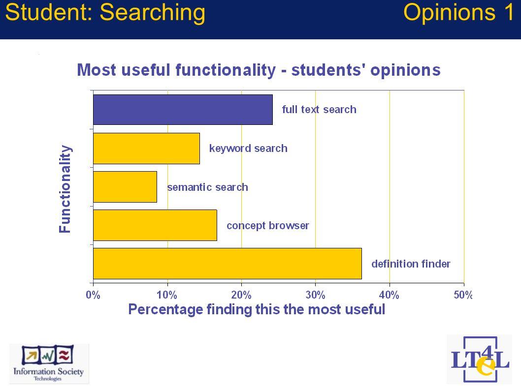 Student: SearchingOpinions 1