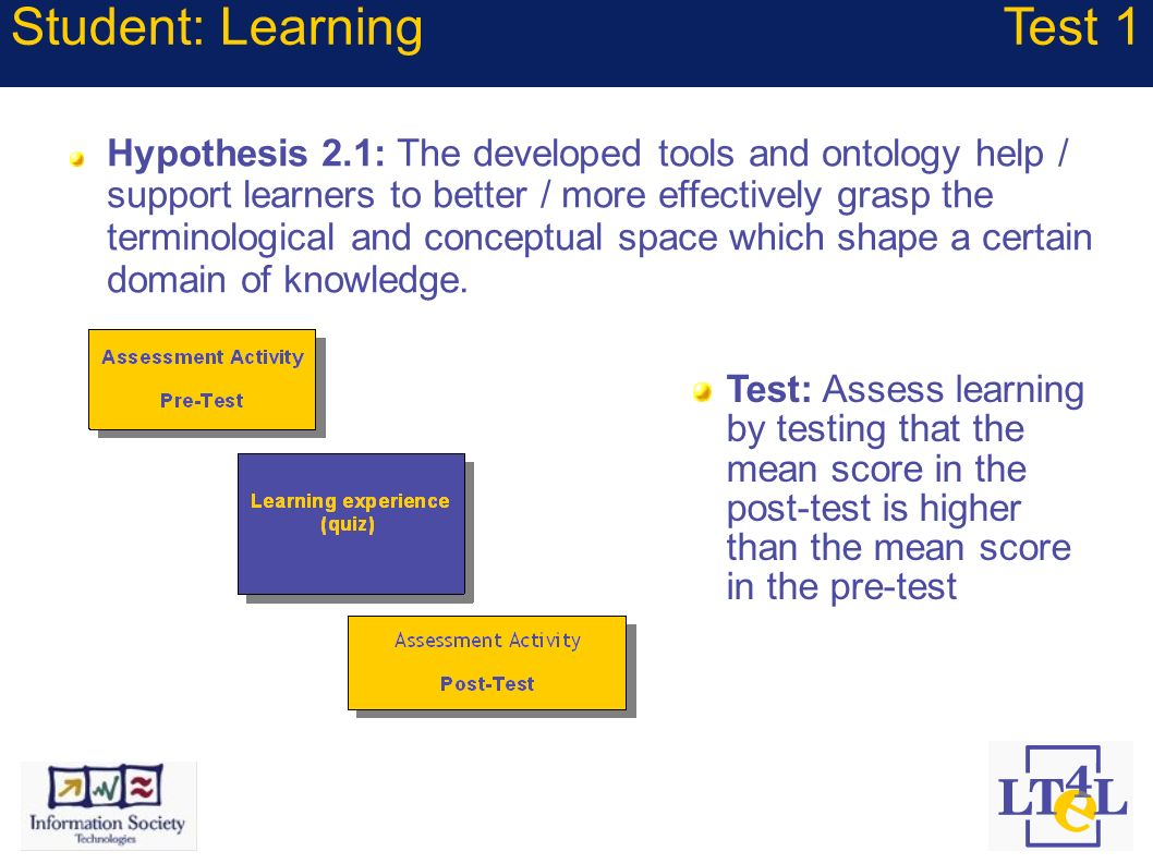 Hypothesis 2.1: The developed tools and ontology help / support learners to better / more effectively grasp the terminological and conceptual space wh