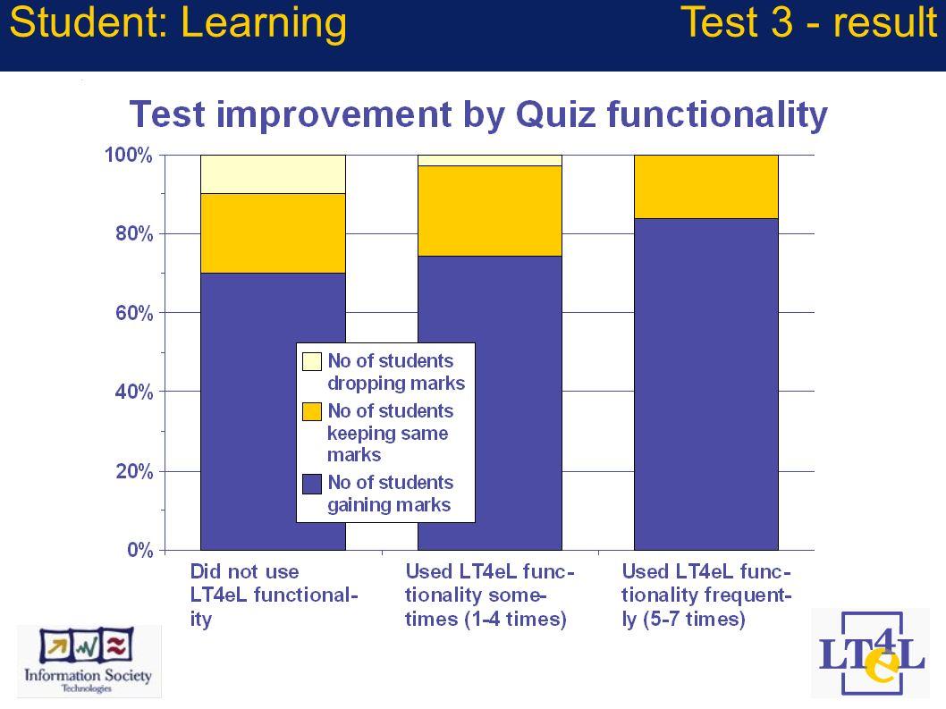 Student: LearningTest 3 - result