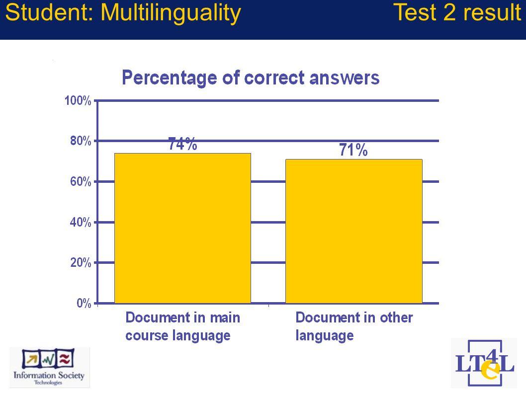 Student: MultilingualityTest 2 result