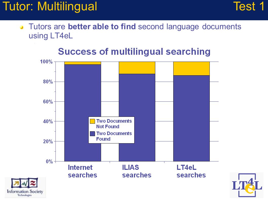 Tutors are better able to find second language documents using LT4eL Tutor: MultilingualTest 1