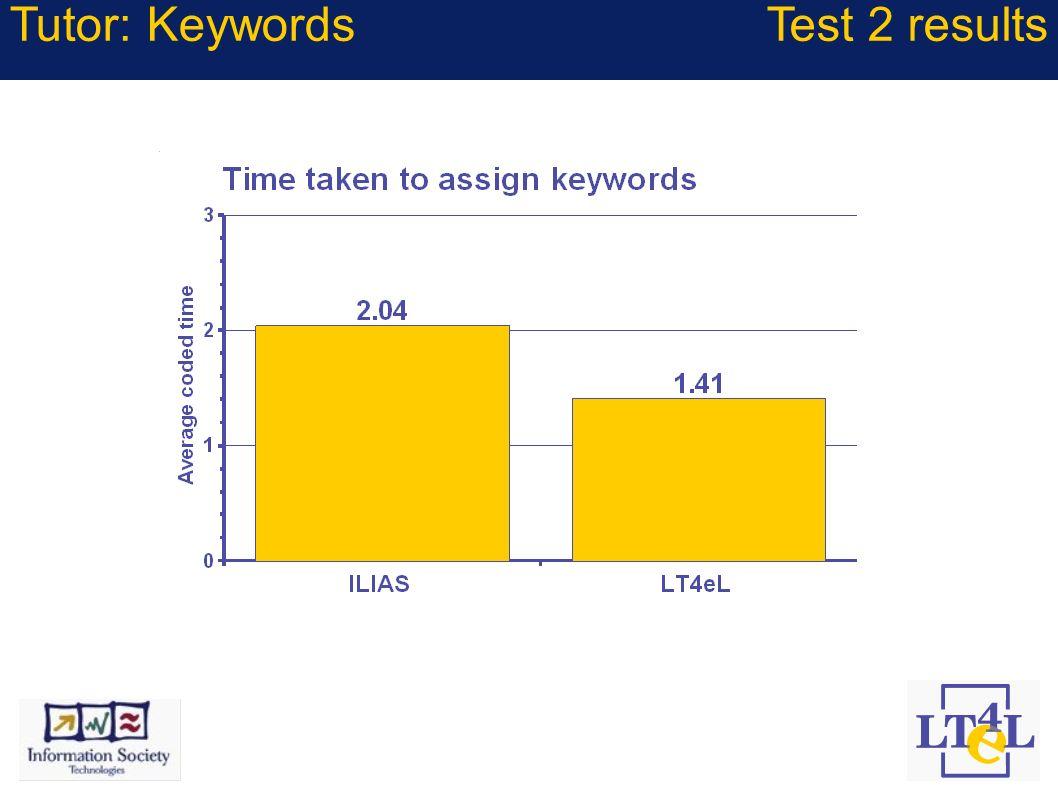Tutor: KeywordsTest 2 results