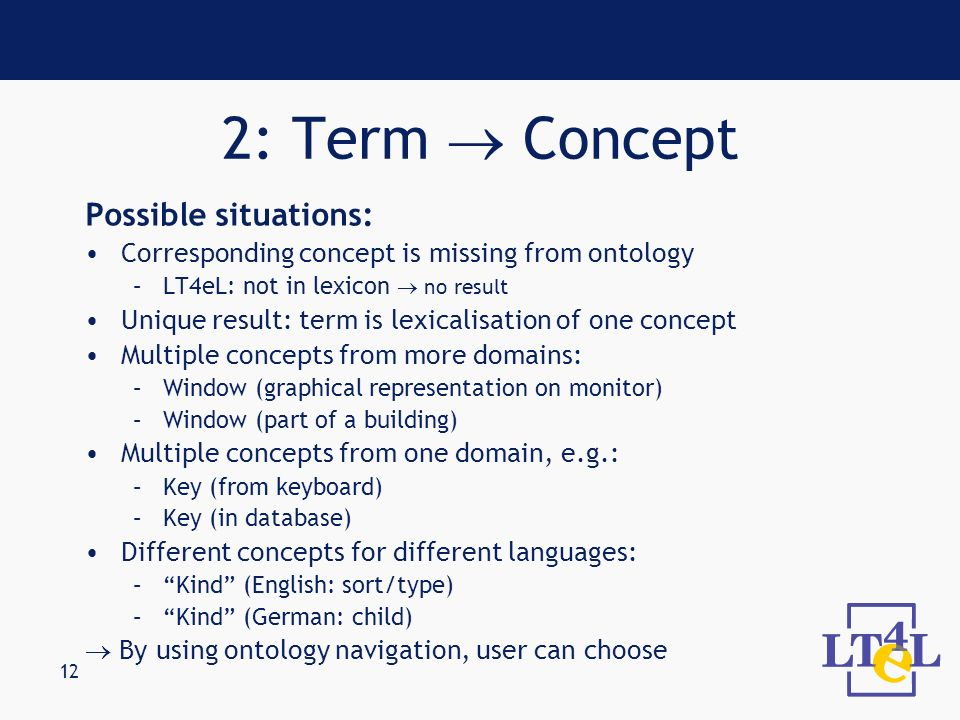 12 Possible situations: Corresponding concept is missing from ontology –LT4eL: not in lexicon no result Unique result: term is lexicalisation of one c