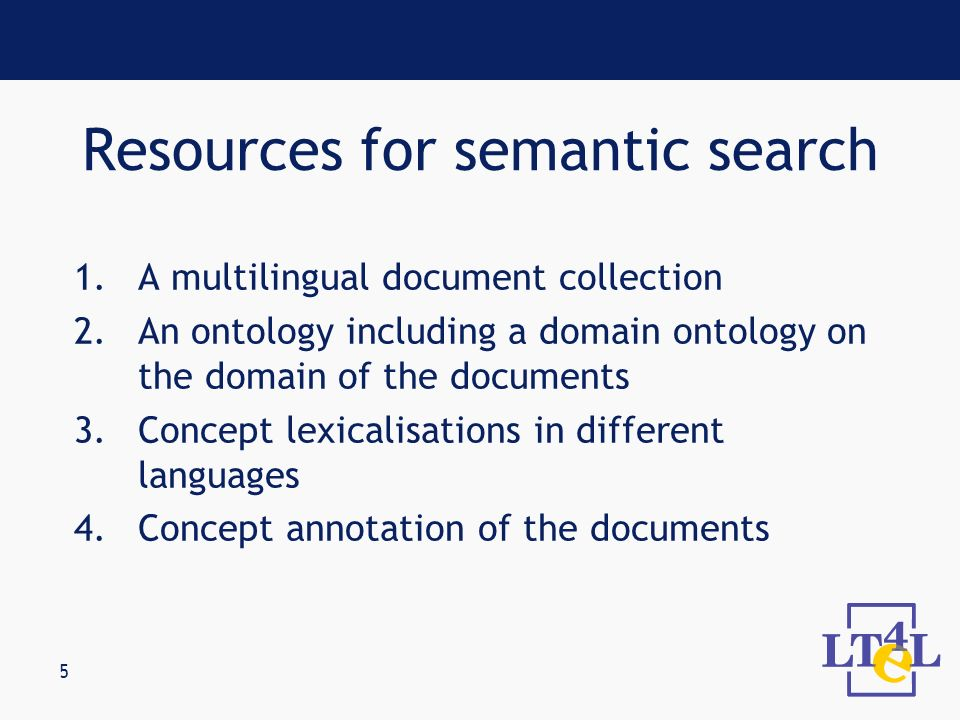 5 1.A multilingual document collection 2.An ontology including a domain ontology on the domain of the documents 3.Concept lexicalisations in different